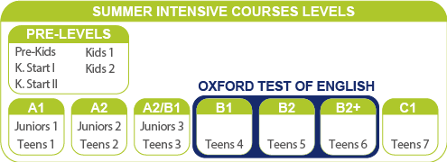 MCER-OXFORD-INTENSIVE